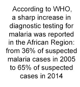 Malaria_texthighlight